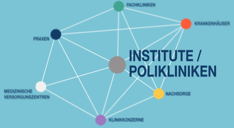 Institute / Polikliniken